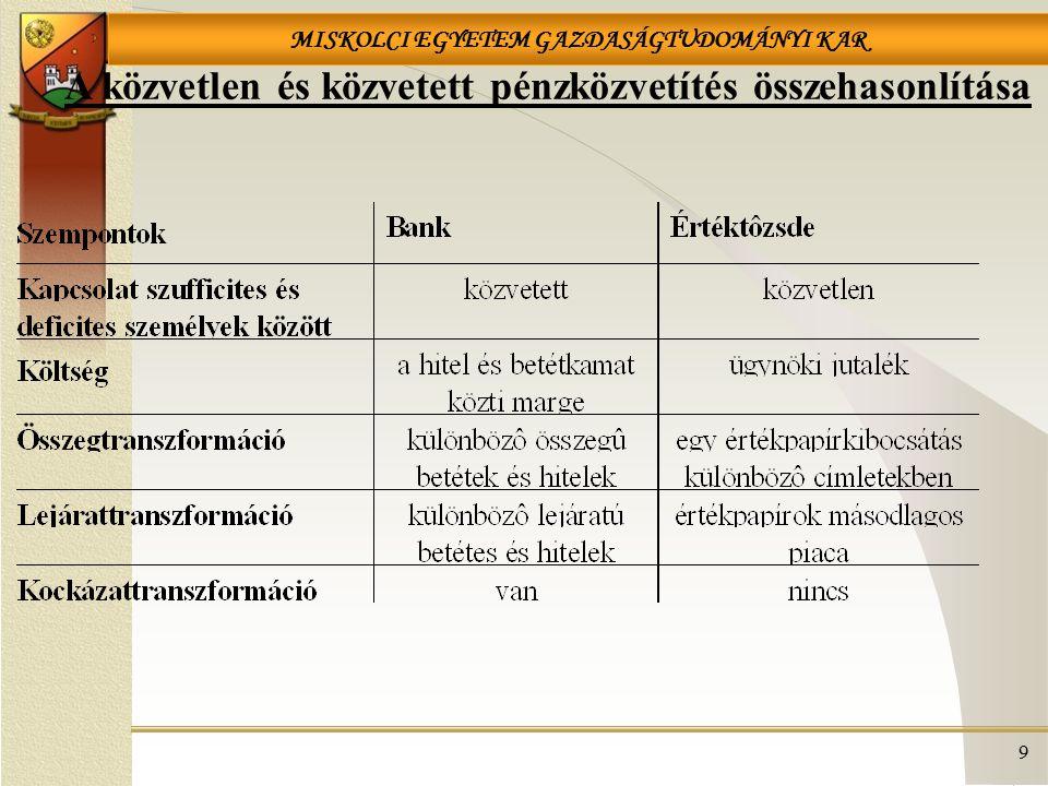 MISKOLCI EGYETEM GAZDASÁGTUDOMÁNYI KAR A közvetlen és közvetett pénzközvetítés összehasonlítása 9