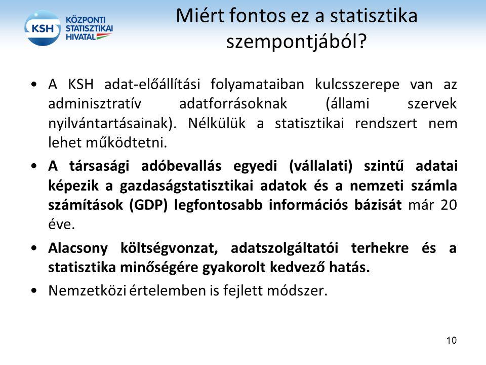 Miért fontos ez a statisztika szempontjából? A KSH adat-előállítási folyamataiban kulcsszerepe van az adminisztratív adatforrásoknak (állami szervek n