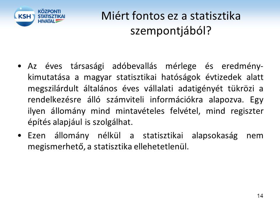Miért fontos ez a statisztika szempontjából? Az éves társasági adóbevallás mérlege és eredmény- kimutatása a magyar statisztikai hatóságok évtizedek a