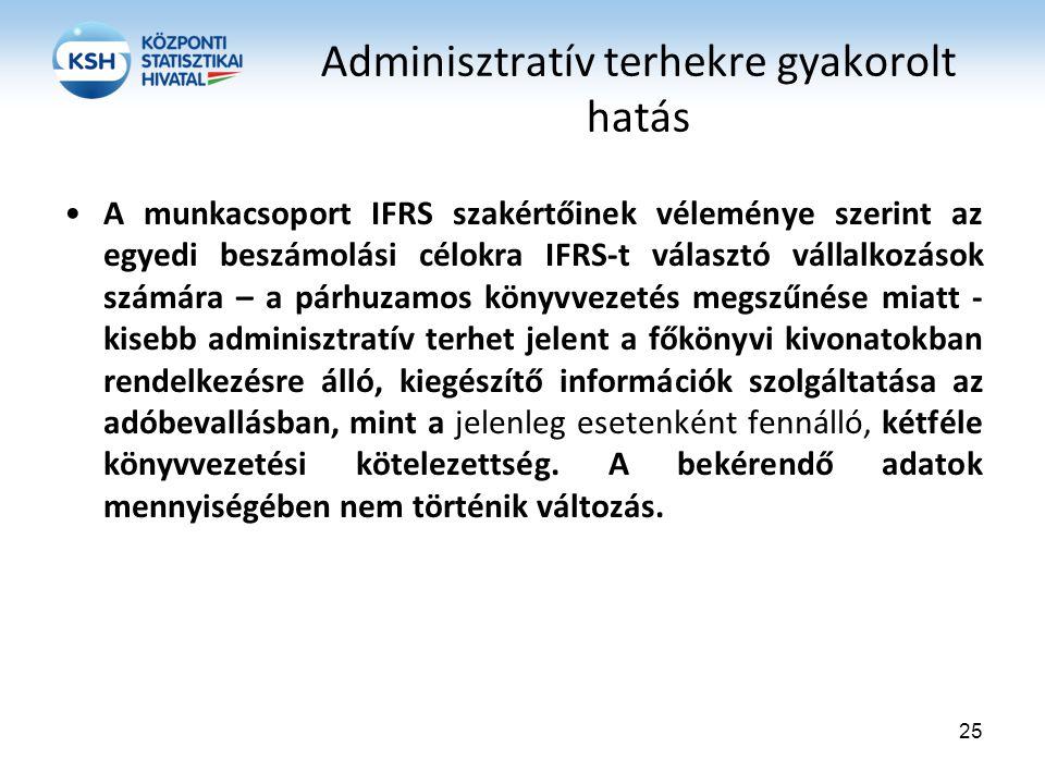 Adminisztratív terhekre gyakorolt hatás A munkacsoport IFRS szakértőinek véleménye szerint az egyedi beszámolási célokra IFRS-t választó vállalkozások