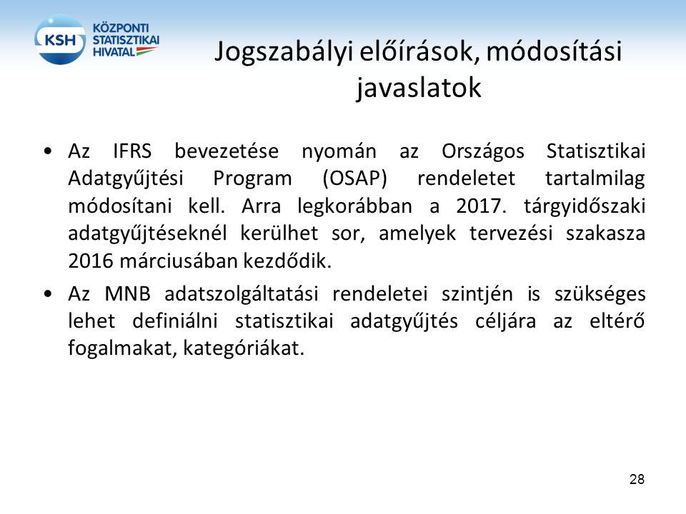 Az IFRS bevezetése nyomán az Országos Statisztikai Adatgyűjtési Program (OSAP) rendeletet tartalmilag módosítani kell. Arra legkorábban a 2017. tárgyi
