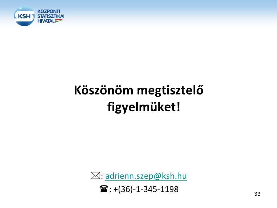 Köszönöm megtisztelő figyelmüket!  : adrienn.szep@ksh.huadrienn.szep@ksh.hu  : +(36)-1-345-1198 33