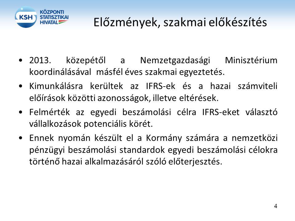 Előzmények, szakmai előkészítés 2013. közepétől a Nemzetgazdasági Minisztérium koordinálásával másfél éves szakmai egyeztetés. Kimunkálásra kerültek a