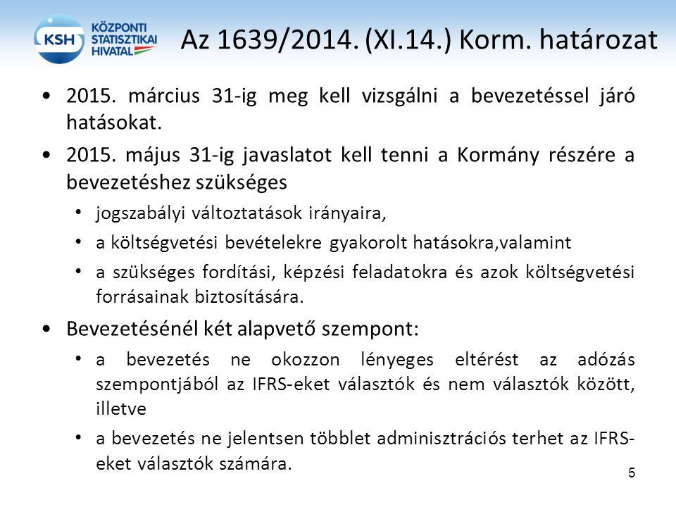 Az 1639/2014. (XI.14.) Korm. határozat 2015. március 31-ig meg kell vizsgálni a bevezetéssel járó hatásokat. 2015. május 31-ig javaslatot kell tenni a