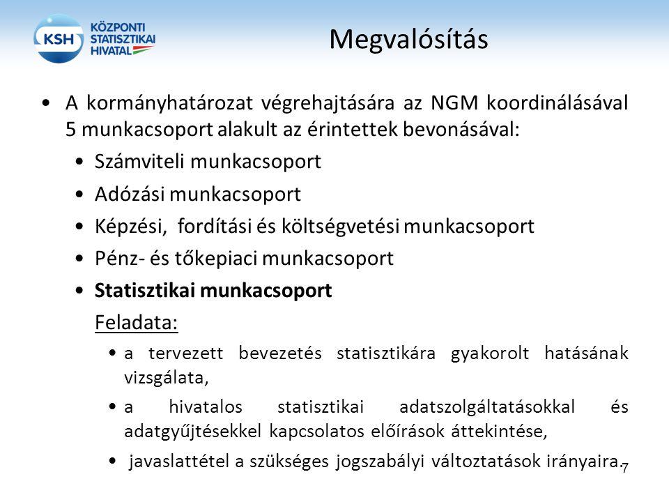 Megvalósítás A kormányhatározat végrehajtására az NGM koordinálásával 5 munkacsoport alakult az érintettek bevonásával: Számviteli munkacsoport Adózás
