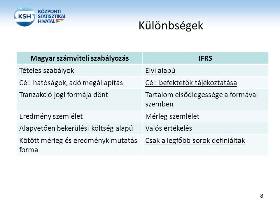 Különbségek Magyar számviteli szabályozásIFRS Tételes szabályokElvi alapú Cél: hatóságok, adó megállapításCél: befektetők tájékoztatása Tranzakció jog
