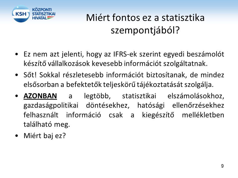 Miért fontos ez a statisztika szempontjából? Ez nem azt jelenti, hogy az IFRS-ek szerint egyedi beszámolót készítő vállalkozások kevesebb információt