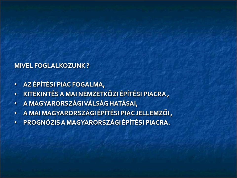 AZ ÉPÍTÉSI PIAC FOGALMA ÁLTALÁNOS KÖZGAZDASÁGI ÉRTELEMBEN (PAUL SAMUELSON, 1998.) A PIAC AZ A MECHANIZMUS, AMELY RÉVÉN A KERESLET, AZAZ A VÁSÁRLÓK ÉS A KERESLET, AZAZ A VÁSÁRLÓK ÉS A KÍNÁLAT, AZAZ AZ ELADÓK A KÍNÁLAT, AZAZ AZ ELADÓK KÖLCSÖNHATÁSRA LÉPNEK EGYMÁSSAL, MELYNEK SORÁN A TERMÉKEK ÉS A SZOLGÁLTATÁSOK ÁRÁT MEGHATÁROZZÁK ÉS A TERMÉKEK ÉS A SZOLGÁLTATÁSOK ÁRÁT MEGHATÁROZZÁK ÉS AZOK GAZDÁT CSERÉLNEK (MENNYISÉG ÉS MINŐSÉG).