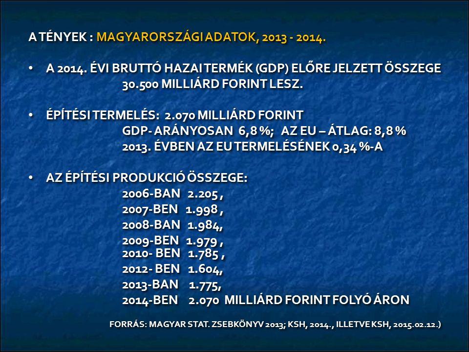 A TÉNYEK : MAGYARORSZÁGI ADATOK, 2013 - 2014. A 2014.