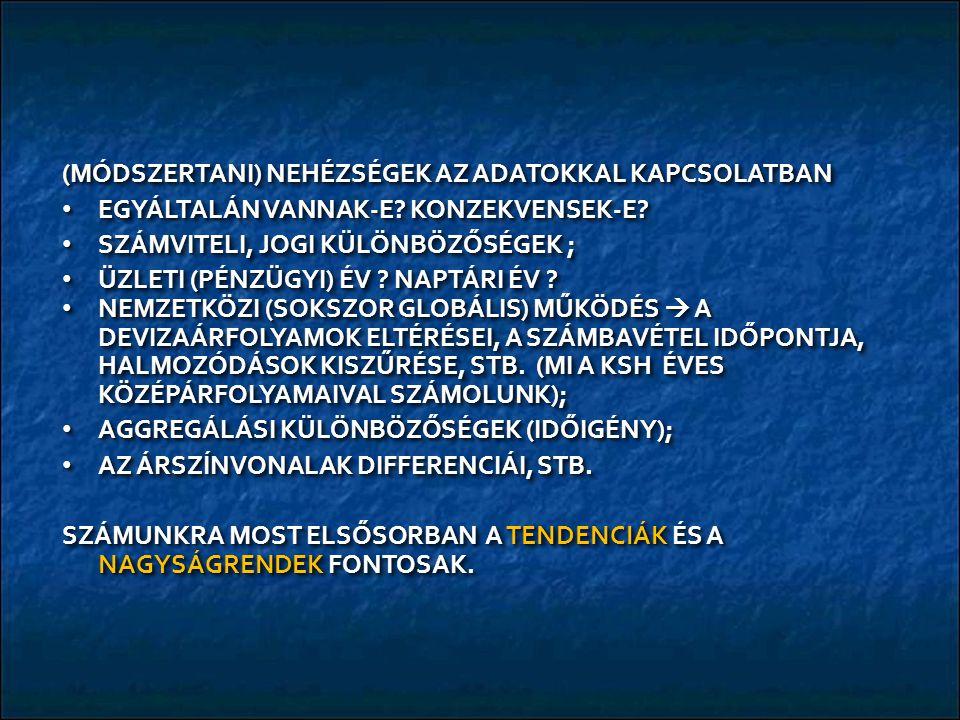"""A VIZSGÁLT IDŐSZAKBAN (MÉG IDÉN IS) LÉNYEGÉBEN CSAKIS EZEKBŐL AZ EURÓPAI UNIÓS FORRÁSOKBÓL LEHETETT KÖZCÉLBÓL FEJLESZTENI MAGYARORSZÁGON - ÁM EZ SEM PROBLÉMAMENTES, MERT NAGYON EGYENLŐTLEN A FOLYAMAT: AZ ÉPÍTŐIPART ILLETŐ IDŐARÁNYOS TELJESÍTÉSE (FŐLEG A MAGASÉPÍTÉS TERÉN) SOK ÉVEN ÁT KOMOLY ELMARADÁSBAN VOLT, EMELLETT NAGYON EGYENLŐTLEN A FOLYAMAT: AZ ÉPÍTŐIPART ILLETŐ IDŐARÁNYOS TELJESÍTÉSE (FŐLEG A MAGASÉPÍTÉS TERÉN) SOK ÉVEN ÁT KOMOLY ELMARADÁSBAN VOLT, EMELLETT 2011- 2012-BEN: FORRÁS-ÁTCSOPORTOSÍTÁSOK, ENNEK EREDMÉNYEKÉNT 2011- 2012-BEN: FORRÁS-ÁTCSOPORTOSÍTÁSOK, ENNEK EREDMÉNYEKÉNT NŐTT AZ INFRASTRUKTURÁLIS BERUHÁZÁSOK RÉSZARÁNYA, NŐTT AZ INFRASTRUKTURÁLIS BERUHÁZÁSOK RÉSZARÁNYA, NŐTT A VÁLLALKOZÁSFEJLESZTÉSEK TÁMOGATÁSA, NŐTT A VÁLLALKOZÁSFEJLESZTÉSEK TÁMOGATÁSA, AZ ELMÚLT ÉVEKBEN: """"MAGYAR VÁGTA ."""