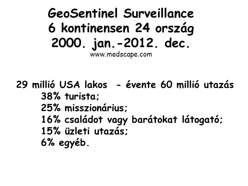GeoSentinel Surveillance 6 kontinensen 24 ország 2000. jan.-2012. dec. www.medscape.com 29 millió USA lakos - évente 60 millió utazás 38% turista; 25%
