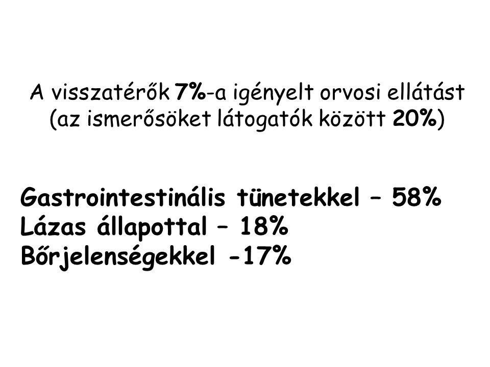 Gastrointestinális tünetek – 58%-a az utazóknak Akut hasmenés – 30%-ban Giardia – 12,4% Campylobacter – 4,7% Entamoeba histolytica – 3,1% Salmonella – 1,4% Krónikus hasmenés – 11% -ban fertőzés utáni IBD Strongyloidiasis - 12,1% Schistosomiasis – 5,6%