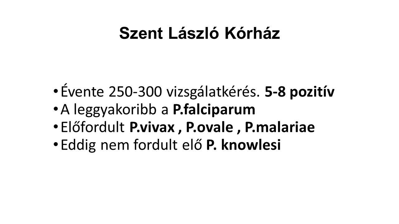 Szent László Kórház Évente 250-300 vizsgálatkérés. 5-8 pozitív A leggyakoribb a P.falciparum Előfordult P.vivax, P.ovale, P.malariae Eddig nem fordult