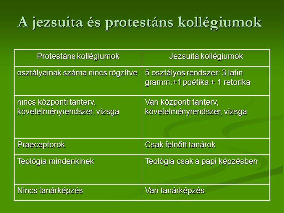 A jezsuita és protestáns kollégiumok Protestáns kollégiumok Jezsuita kollégiumok osztályainak száma nincs rögzítve 5 osztályos rendszer: 3 latin gramm.+1 poétika + 1 retorika nincs központi tanterv, követelményrendszer, vizsga Van központi tanterv, követelményrendszer, vizsga Praeceptorok Csak felnőtt tanárok Teológia mindenkinek Teológia csak a papi képzésben Nincs tanárképzés Van tanárképzés