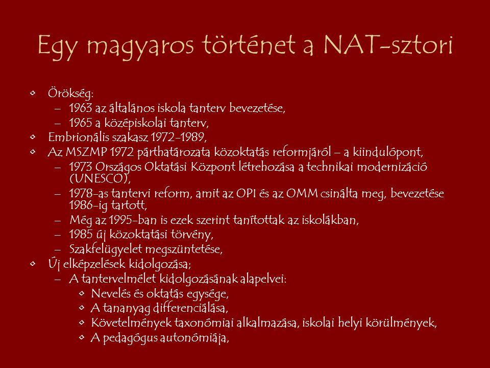 Egy magyaros történet a NAT-sztori Örökség: –1963 az általános iskola tanterv bevezetése, –1965 a középiskolai tanterv, Embrionális szakasz 1972-1989, Az MSZMP 1972 párthatározata közoktatás reformjáról – a kiindulópont, –1973 Országos Oktatási Központ létrehozása a technikai modernizáció (UNESCO), –1978-as tantervi reform, amit az OPI és az OMM csinálta meg, bevezetése 1986-ig tartott, –Még az 1995-ban is ezek szerint tanítottak az iskolákban, –1985 új közoktatási törvény, –Szakfelügyelet megszüntetése, Új elképzelések kidolgozása; –A tantervelmélet kidolgozásának alapelvei: Nevelés és oktatás egysége, A tananyag differenciálása, Követelmények taxonómiai alkalmazása, iskolai helyi körülmények, A pedagógus autonómiája,