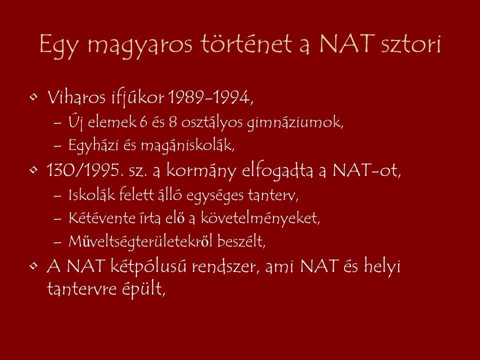 Egy magyaros történet a NAT sztori Viharos ifjúkor 1989-1994, –Új elemek 6 és 8 osztályos gimnáziumok, –Egyházi és magániskolák, 130/1995.