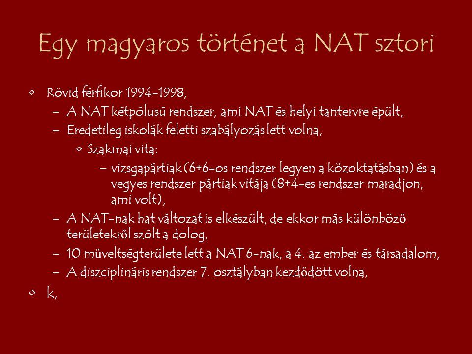 Egy magyaros történet a NAT sztori Rövid férfikor 1994-1998, –A NAT kétpólusú rendszer, ami NAT és helyi tantervre épült, –Eredetileg iskolák feletti szabályozás lett volna, Szakmai vita: –vizsgapártiak (6+6-os rendszer legyen a közoktatásban) és a vegyes rendszer pártiak vitája (8+4-es rendszer maradjon, ami volt), –A NAT-nak hat változat is elkészült, de ekkor más különböz ő területekr ő l szólt a dolog, –10 m ű veltségterülete lett a NAT 6-nak, a 4.