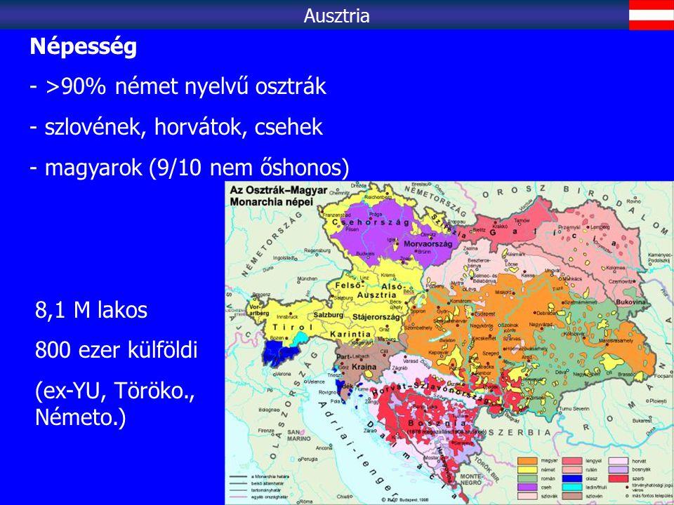 Népesség - >90% német nyelvű osztrák - szlovének, horvátok, csehek - magyarok (9/10 nem őshonos) Ausztria 8,1 M lakos 800 ezer külföldi (ex-YU, Töröko