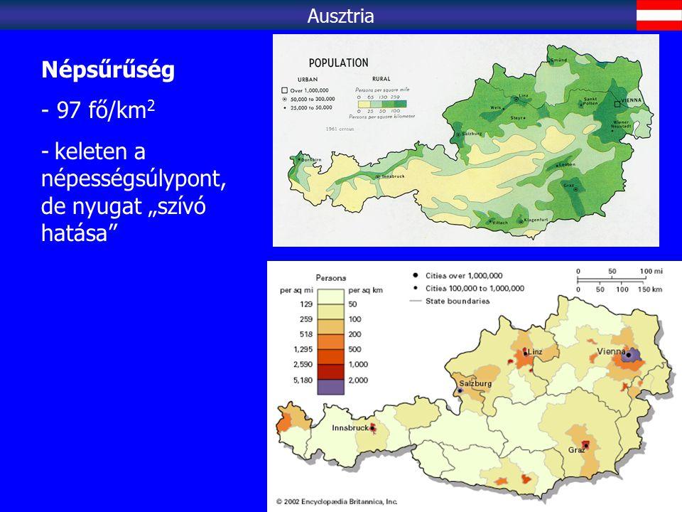 """Népsűrűség - 97 fő/km 2 - keleten a népességsúlypont, de nyugat """"szívó hatása"""" Ausztria"""