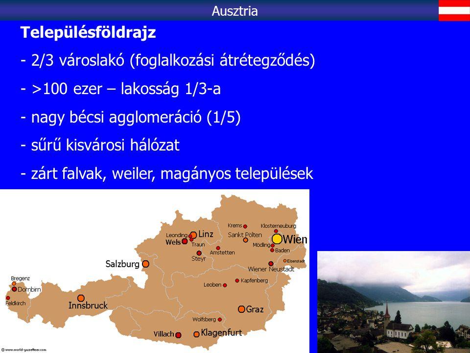 Ausztria Településföldrajz - 2/3 városlakó (foglalkozási átrétegződés) - >100 ezer – lakosság 1/3-a - nagy bécsi agglomeráció (1/5) - sűrű kisvárosi h