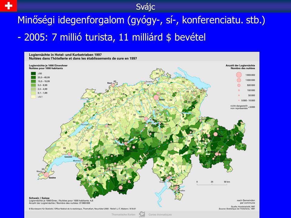 Minőségi idegenforgalom (gyógy-, sí-, konferenciatu. stb.) - 2005: 7 millió turista, 11 milliárd $ bevétel Svájc