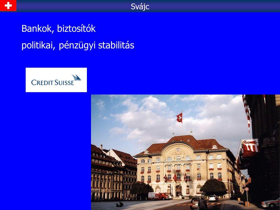 Bankok, biztosítók politikai, pénzügyi stabilitás Svájc