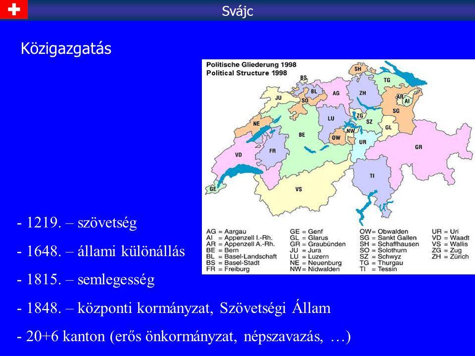 Közigazgatás - 1219. – szövetség - 1648. – állami különállás - 1815. – semlegesség - 1848. – központi kormányzat, Szövetségi Állam - 20+6 kanton (erős
