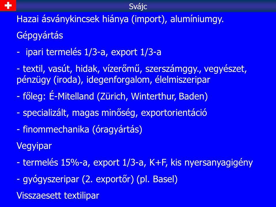 Hazai ásványkincsek hiánya (import), alumíniumgy. Gépgyártás - ipari termelés 1/3-a, export 1/3-a - textil, vasút, hidak, vízerőmű, szerszámggy., vegy
