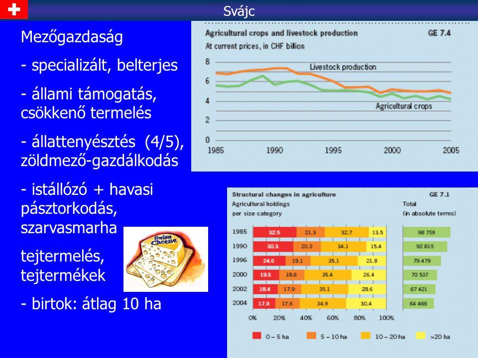 Mezőgazdaság - specializált, belterjes - állami támogatás, csökkenő termelés - állattenyésztés (4/5), zöldmező-gazdálkodás - istállózó + havasi pászto