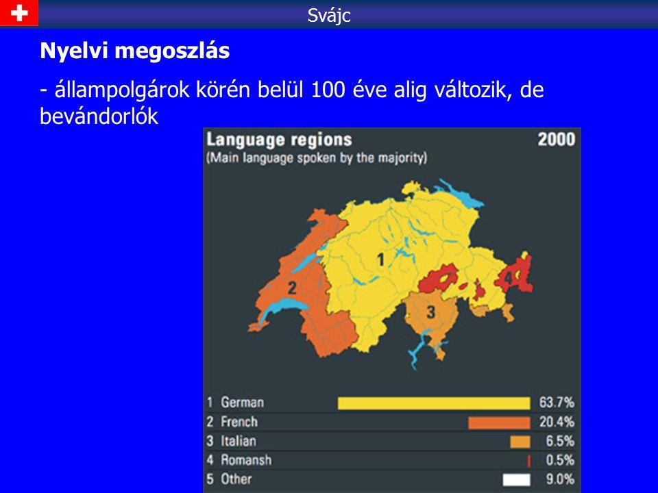 """Népsűrűség - 97 fő/km 2 - keleten a népességsúlypont, de nyugat """"szívó hatása Ausztria"""