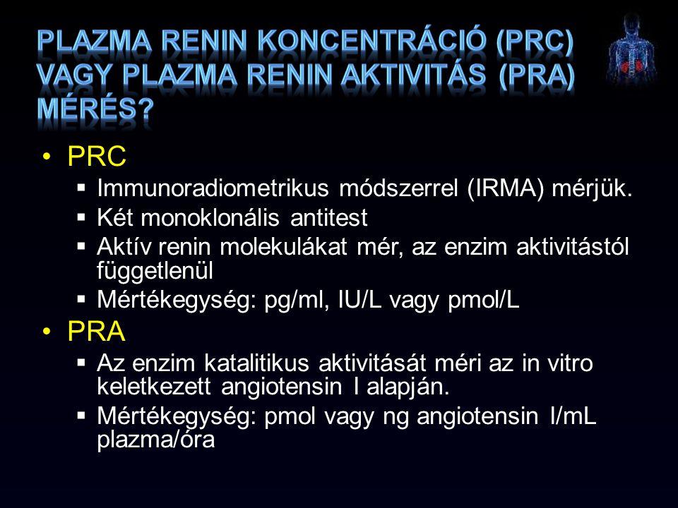 PRC  Immunoradiometrikus módszerrel (IRMA) mérjük.  Két monoklonális antitest  Aktív renin molekulákat mér, az enzim aktivitástól függetlenül  Mér