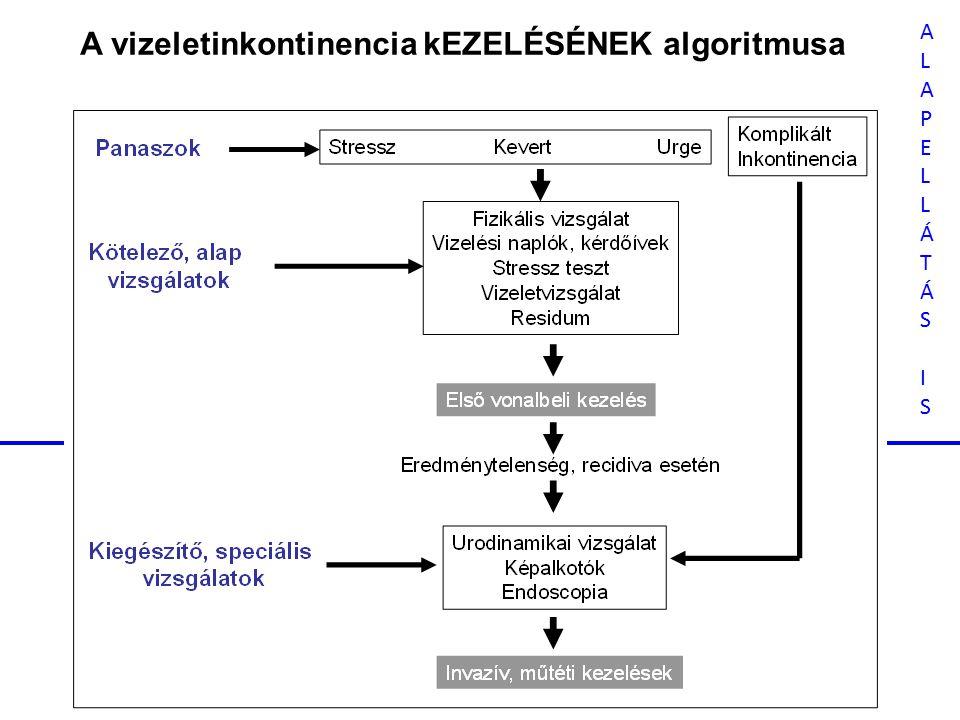 Diagnosztikus irányelvek ICS:The Standardisation of Terminology of Lower Urinary Tract Function (2009) EAU: Guidelines on urinary incontinence (2001-2012) Magyar Urológia Irányelvei: A vizeletinkontinencia (2010) ICS: International Continence Society, EAU: European Association of Urology Tiszta, egyértelmű esetekben, konzervatív kezelés az alap vizsgálatok elvégzése után, invazív műszeres kivizsgálás nélkül is elkezdhető