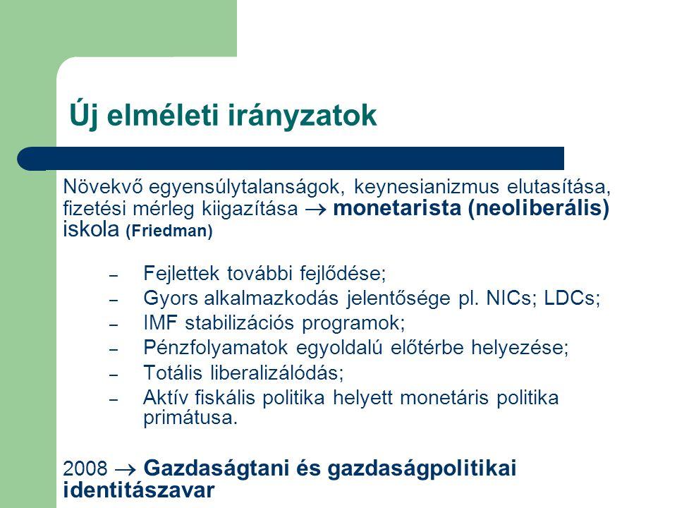 Új elméleti irányzatok Növekvő egyensúlytalanságok, keynesianizmus elutasítása, fizetési mérleg kiigazítása  monetarista (neoliberális) iskola (Fried