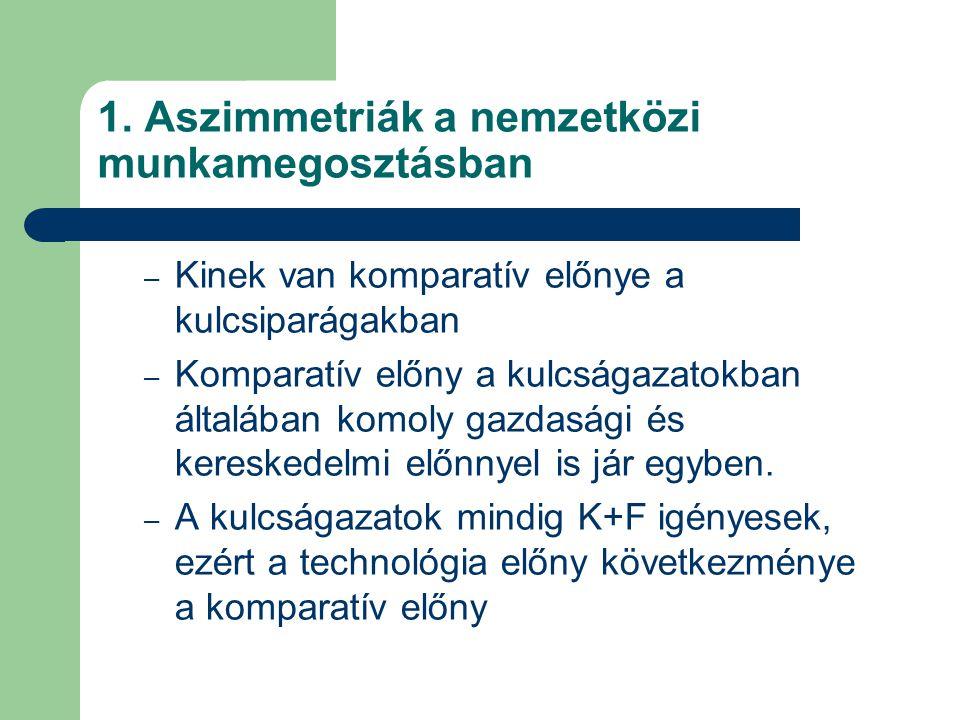 1. Aszimmetriák a nemzetközi munkamegosztásban – Kinek van komparatív előnye a kulcsiparágakban – Komparatív előny a kulcságazatokban általában komoly