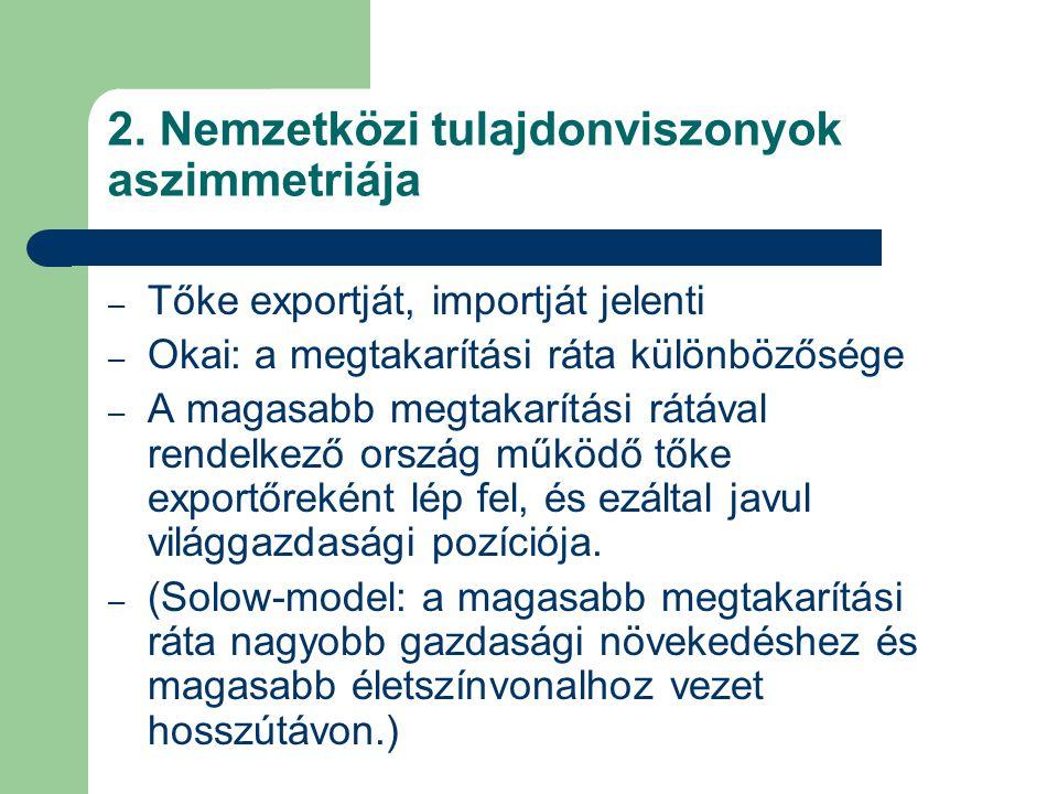 2. Nemzetközi tulajdonviszonyok aszimmetriája – Tőke exportját, importját jelenti – Okai: a megtakarítási ráta különbözősége – A magasabb megtakarítás