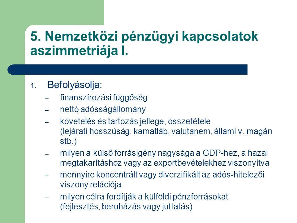 5. Nemzetközi pénzügyi kapcsolatok aszimmetriája I. 1. Befolyásolja: – finanszírozási függőség – nettó adósságállomány – követelés és tartozás jellege