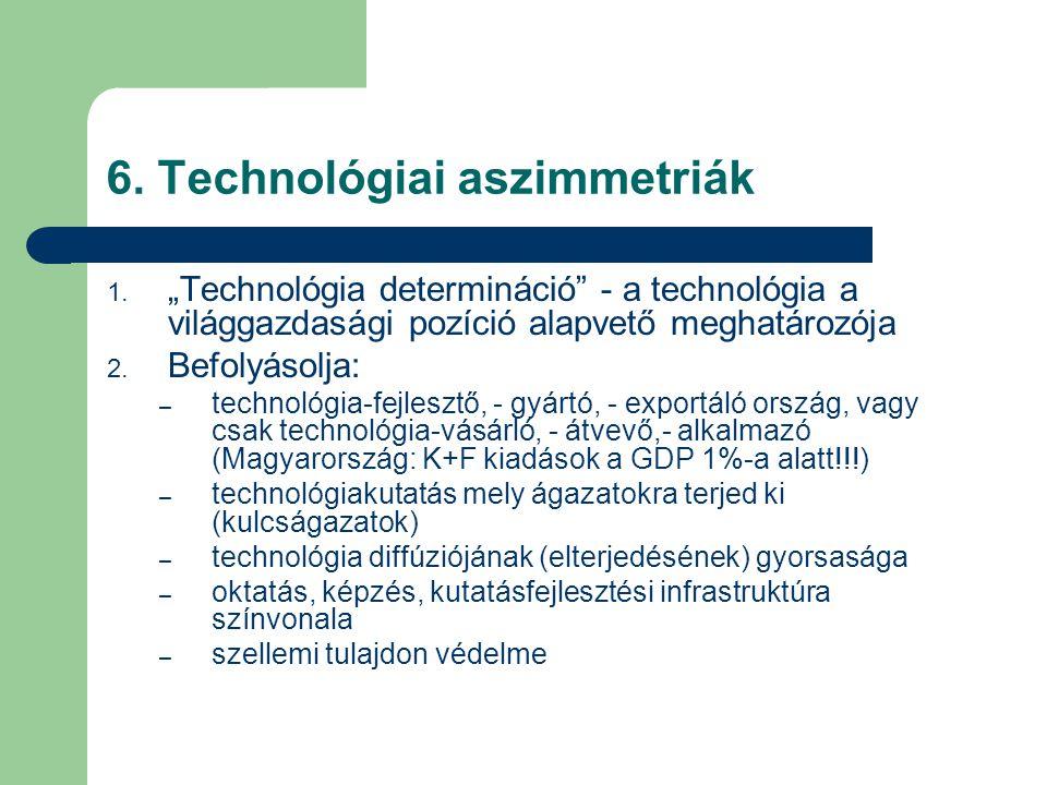 """6. Technológiai aszimmetriák 1. """"Technológia determináció"""" - a technológia a világgazdasági pozíció alapvető meghatározója 2. Befolyásolja: – technoló"""