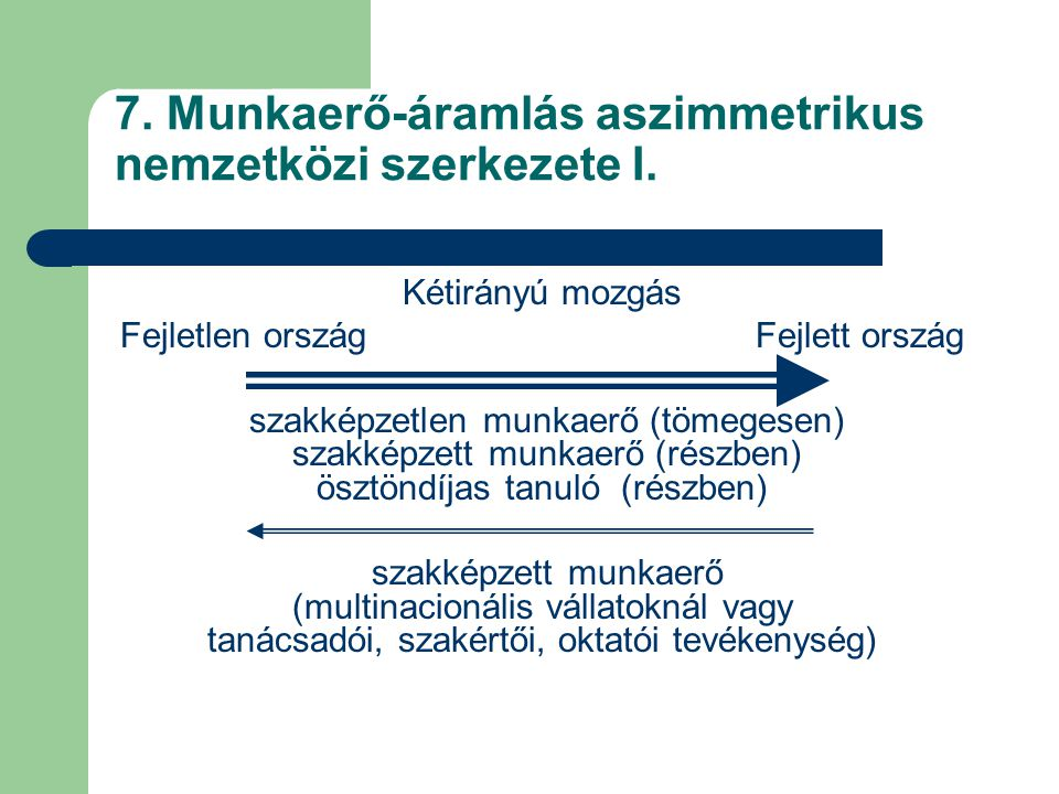 7. Munkaerő-áramlás aszimmetrikus nemzetközi szerkezete I. Kétirányú mozgás Fejletlen országFejlett ország szakképzetlen munkaerő (tömegesen) szakképz