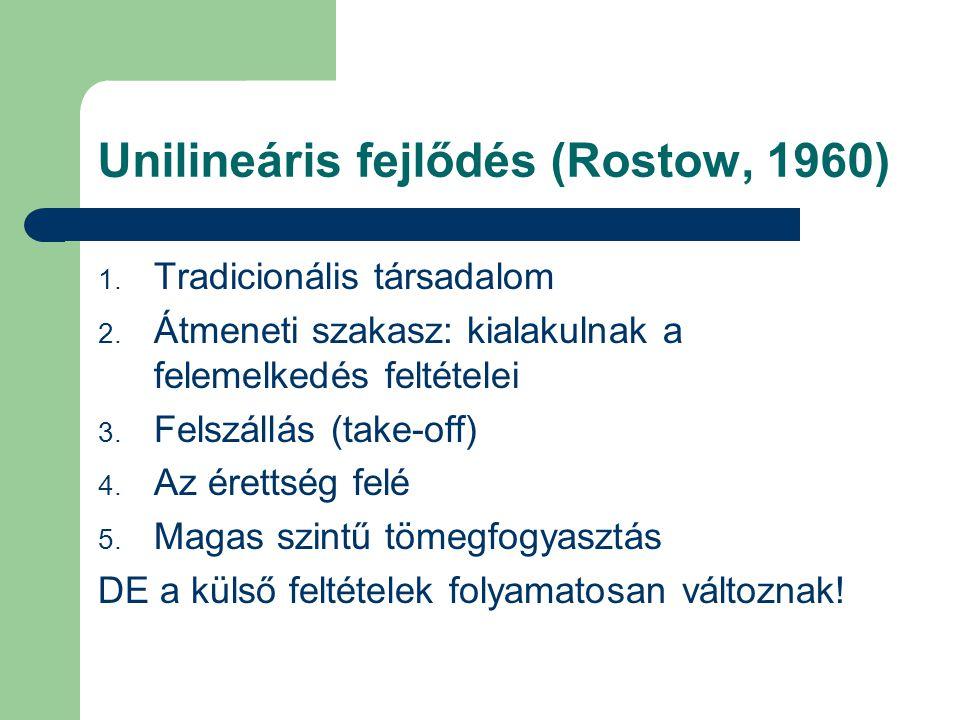 Unilineáris fejlődés (Rostow, 1960) 1. Tradicionális társadalom 2. Átmeneti szakasz: kialakulnak a felemelkedés feltételei 3. Felszállás (take-off) 4.