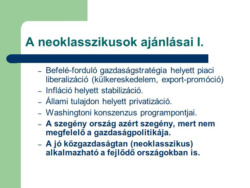 A neoklasszikusok ajánlásai I. – Befelé-forduló gazdaságstratégia helyett piaci liberalizáció (külkereskedelem, export-promóció) – Infláció helyett st