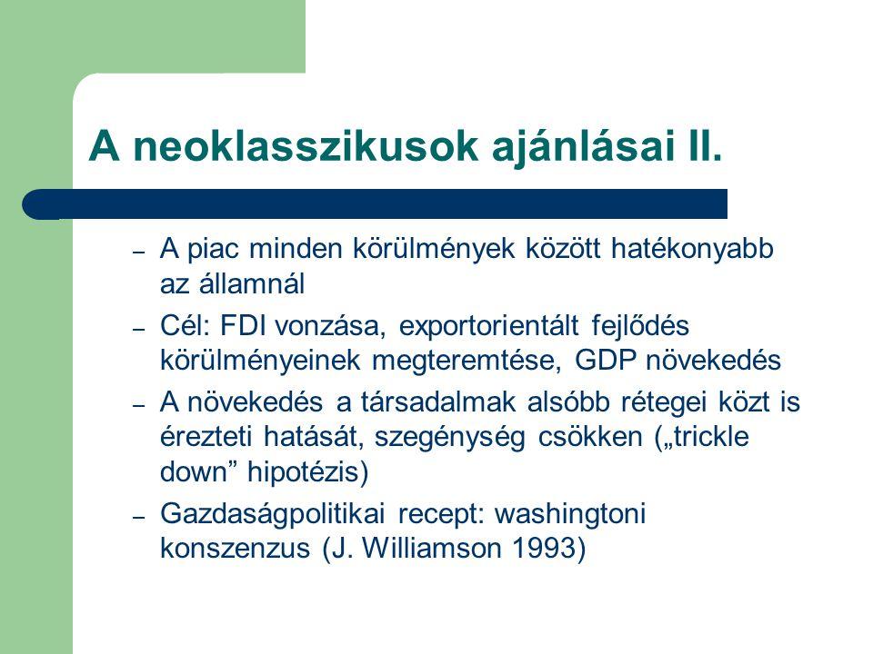 A neoklasszikusok ajánlásai II. – A piac minden körülmények között hatékonyabb az államnál – Cél: FDI vonzása, exportorientált fejlődés körülményeinek