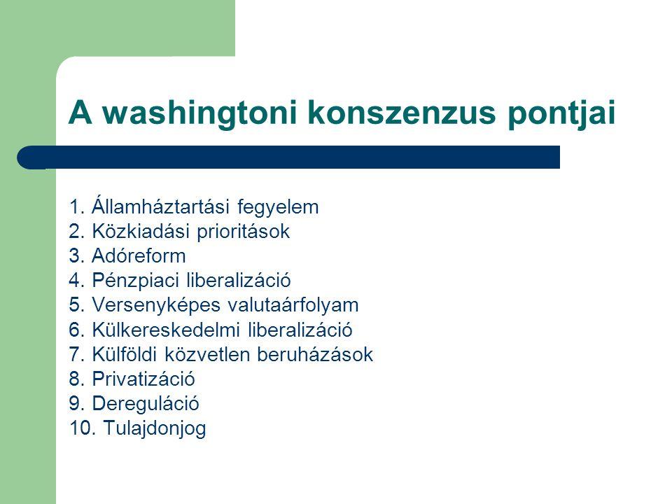 A washingtoni konszenzus pontjai 1. Államháztartási fegyelem 2. Közkiadási prioritások 3. Adóreform 4. Pénzpiaci liberalizáció 5. Versenyképes valutaá