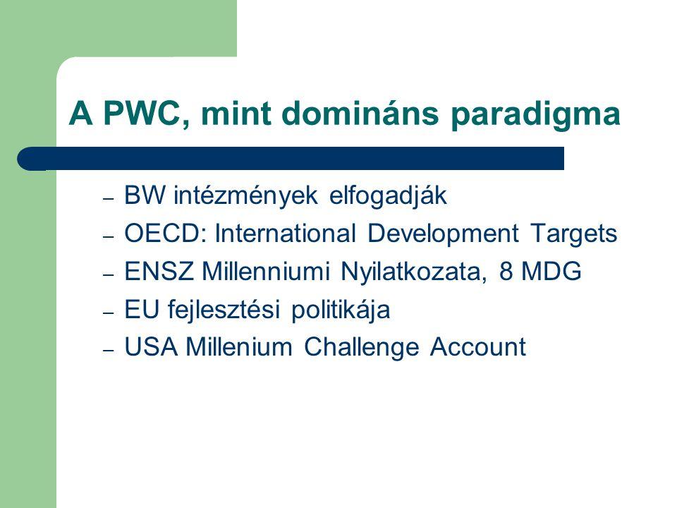 A PWC, mint domináns paradigma – BW intézmények elfogadják – OECD: International Development Targets – ENSZ Millenniumi Nyilatkozata, 8 MDG – EU fejle