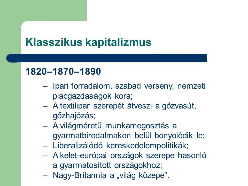 Kondratyev ciklusok és a centrum-periféria I.