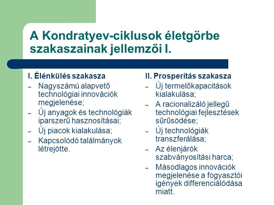 A Kondratyev-ciklusok életgörbe szakaszainak jellemzői I. I. Élénkülés szakasza – Nagyszámú alapvető technológiai innovációk megjelenése; – Új anyagok