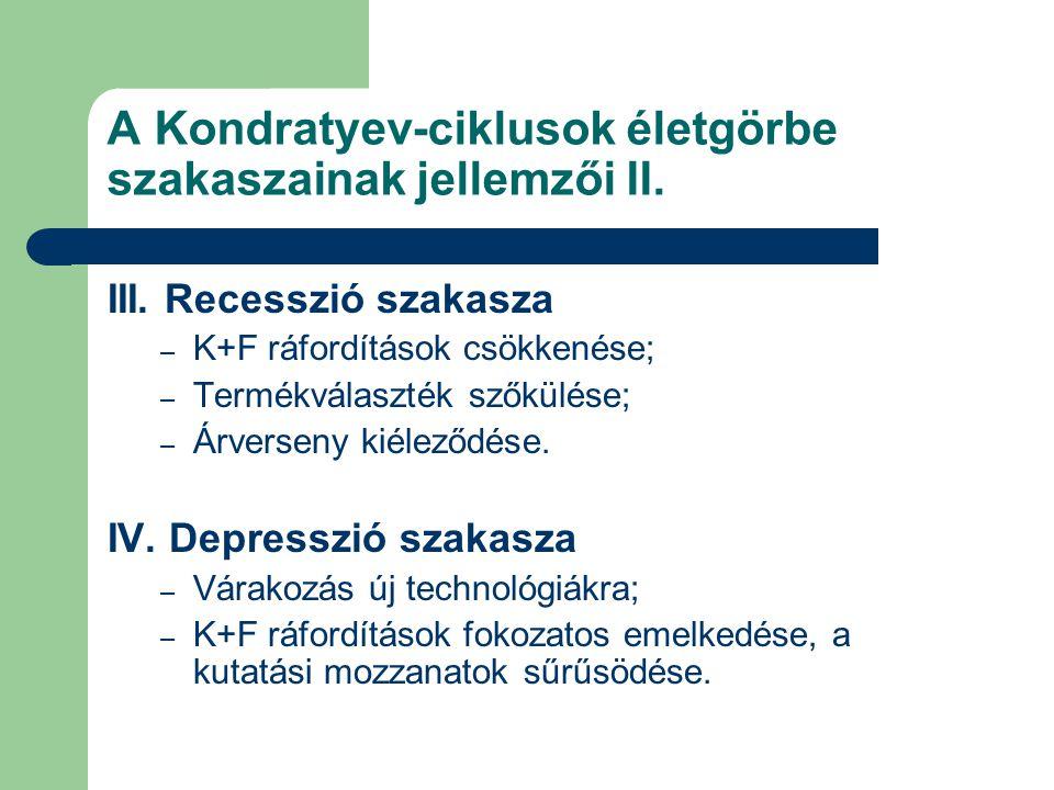A Kondratyev-ciklusok életgörbe szakaszainak jellemzői II. III. Recesszió szakasza – K+F ráfordítások csökkenése; – Termékválaszték szőkülése; – Árver