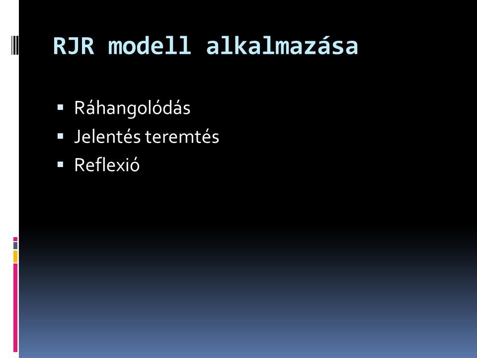 RJR modell alkalmazása  Ráhangolódás  Jelentés teremtés  Reflexió