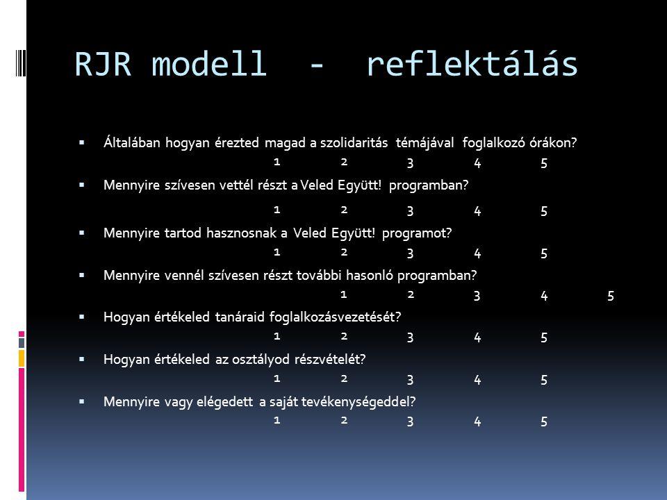 RJR modell - reflektálás  Általában hogyan érezted magad a szolidaritás témájával foglalkozó órákon? 12345  Mennyire szívesen vettél részt a Veled E