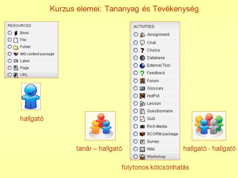 Tananyag Tartalom releváns tananyag célcsoport igényei, tudása Elrendezés egyszerű navigáció helyzetvisszajelzés áttekinthetőség interaktivitás azonnali visszajelzés időbeosztás (tanulási egységek) vizuális tananyagok (kép, animáció, videó) az oldalak megjelenítése webes formában (tömörség) lista, felsorolás