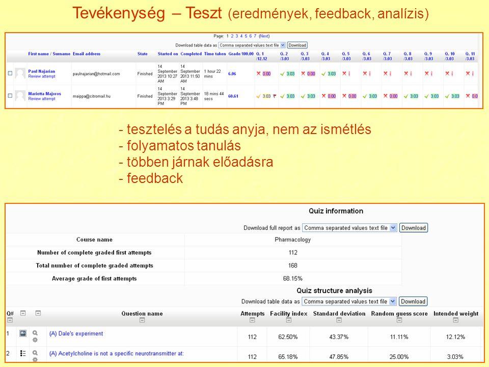 Tevékenység – Teszt (eredmények, feedback, analízis) - tesztelés a tudás anyja, nem az ismétlés - folyamatos tanulás - többen járnak előadásra - feedb